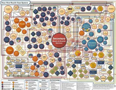 ObamaCare_Chart.jpg