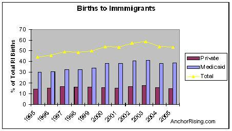 births2immigrantsRI.JPG
